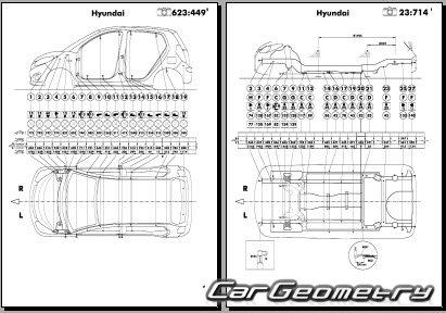 Размеры кузова Hyundai i10 / Atos Prime / Atoz 2007–2013