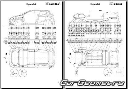 Кузовные размеры Hyundai i20 (PB) с 2009