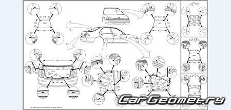 Размеры кузова Hyundai XG 1998–2003 (Grandeur XG)