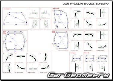 Кузовные размеры Hyundai Trajet (FO) 1999–2008