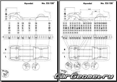 Размеры кузова Hyundai Sonata (Y3) 1994-1998