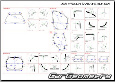 Кузовные размеры Hyundai Santa Fe (CM) с 2006 года