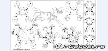 Контрольные размеры кузова Isuzu Trooper (Opel Monterey