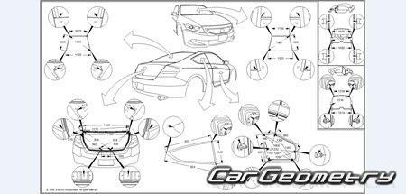 Контрольные размеры кузова Honda Accord 2008-2012 (Sedan