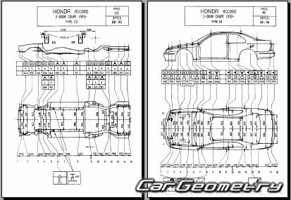 Геометрические размеры Honda Accord 1994-1997 (Sedan
