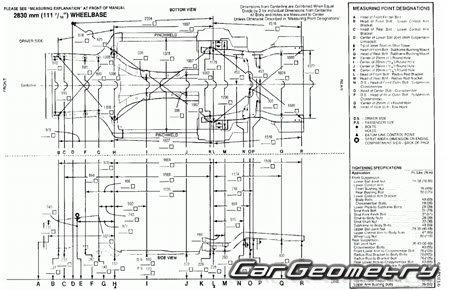 Honda Legend 1991-1995 (Sedan, Coupe) EURO и Acura Legend