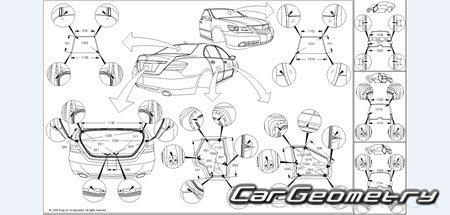 Кузовные размеры Honda Legend (KB1) 2004–2010 Body dimensions