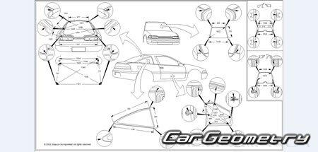 Контрольные размеры кузова Honda Integra (Acura Integra
