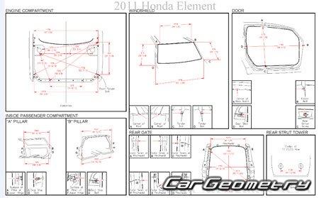 Геометрические размеры Honda Element 2003-2011 Body Repair