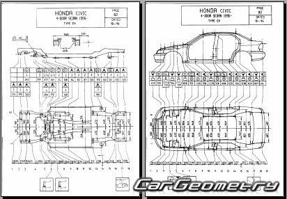 Контрольные размеры кузова Honda Civic 1996-2000 (Sedan
