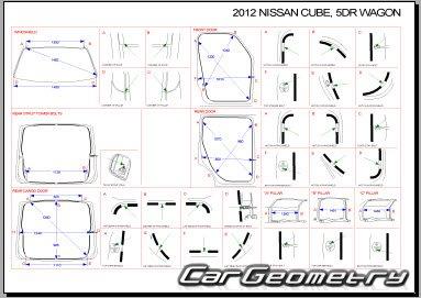 Контрольные размеры кузова Nissan Cube (Z12) 2008–2015