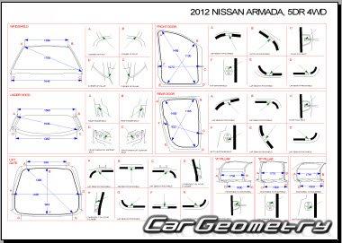 Контрольные размеры кузова Nissan Armada (TA60) 2004–2016