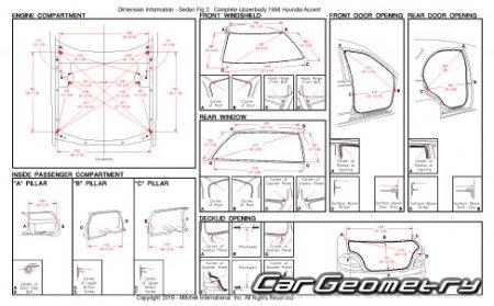 Размеры кузова Hyundai Accent (X3) 1996–2000 (3/4 doors)