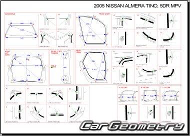 Размеры кузова Nissan Almera Tino (V10) 2000–2006 Body