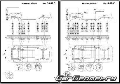 Кузовные размеры Nissan Almera (N15) 1995–2000 Body Repair