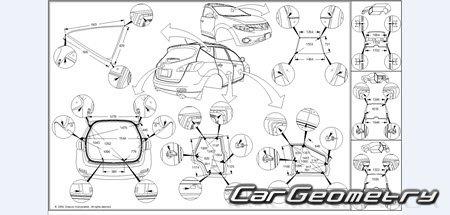 Кузовные размеры Nissan Murano (Z51) 2008–2014 Body Repair