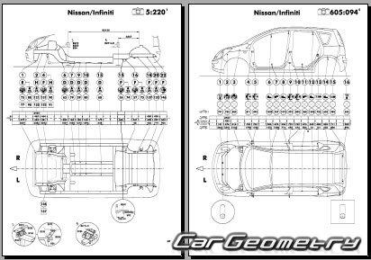 Контрольные размеры кузова Nissan Note (E11) 2005–2012