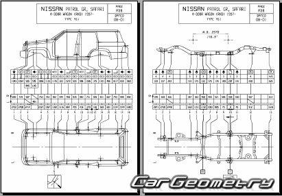 Размеры кузова Nissan Patrol (Y61) 1997-2010 Body Repair