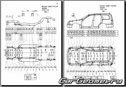 Контрольные размеры кузова Nissan Sunny Wagon (Y10) 1990–2000