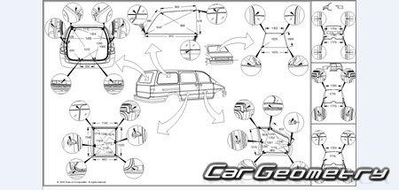 Кузовные размеры Nissan Quest (V42) 2004-2010 Body Repair