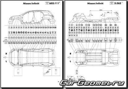 Кузовные размеры Nissan Qashqai+2 (J10E) 2008-2013 Body
