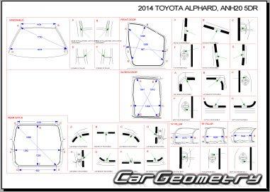 Геометрические размеры кузова Toyota Alphard 2008-2015