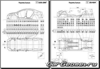 Геометрические размеры кузова Toyota Avensis 2008-2015