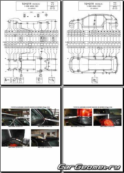 Кузовные размеры Toyota Avensis 2003-2008 (ADT25#, AZT25