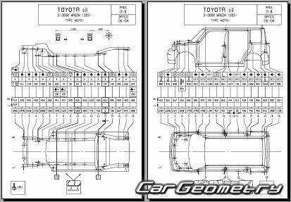 Геометрические размеры кузова Toyota bB 2000–2005