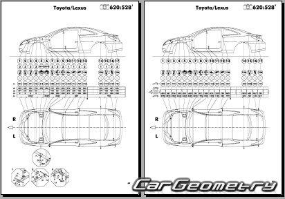 Кузовные размеры Toyota Camry Solara (ACV30 MCV31 MCV31L
