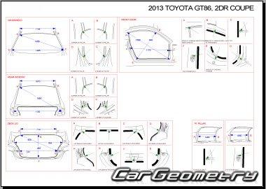 Геометрические размеры кузова Toyota GT 86 Collision