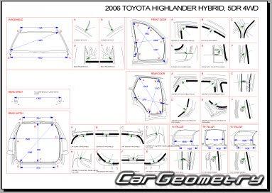 Кузовные размеры Toyota Highlander Hybrid (MHU23, MHU28