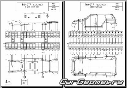 Размеры кузова Toyota Highlander (Kluger) 2001-2007 ACU20