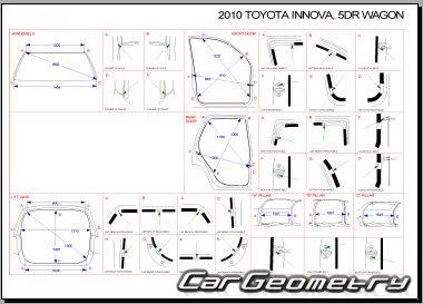 Кузовные размеры Toyota Innova 2008–2012 (TGN40) Collision