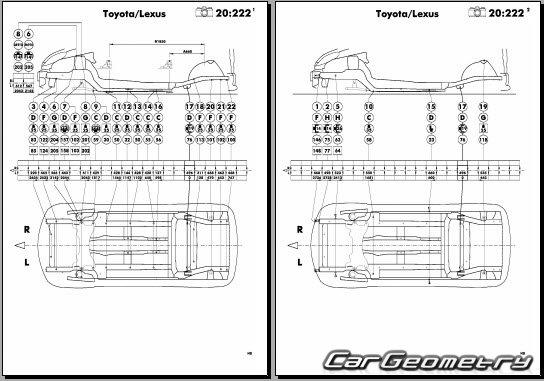 Контрольные размеры кузова Toyota Yaris Verso (Toyota