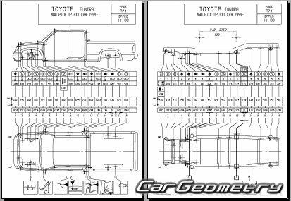 Геометрические размеры кузова Toyota Tundra 1999–2006