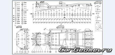 Кузовные размеры Toyota Sienna 2004–2010 (MCL2#) Collision