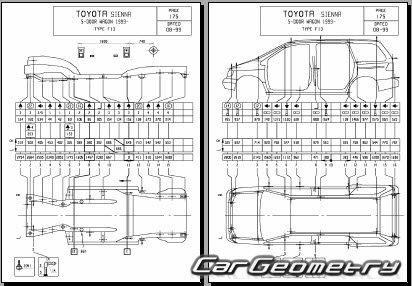 Размеры кузова Toyota Sienna 1997-2003 (MCL10) Collision