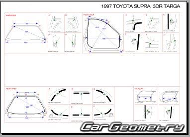 Размеры кузова Toyota Supra (JZA80) 1993–2002