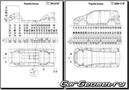 Кузовные размеры Toyota Raum (NCZ20, NCZ25) 2003–2011