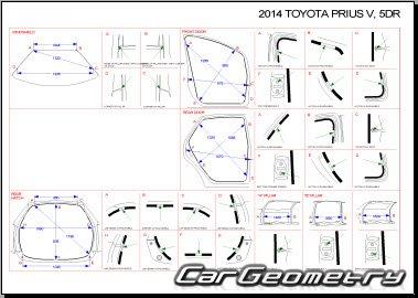 Кузовные размеры Toyota Prius V 2012-2015 (ZVW41