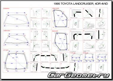 Кузовные размеры Toyota Land Cruiser 1991-1997 (FZJ80