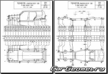 Кузовные размеры Toyota Land Cruiser Station Wagon 1998-2007