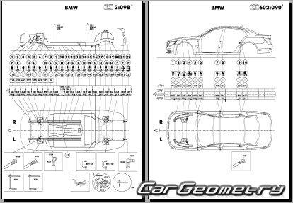 Кузовные размеры BMW 7 Series (F01 и F02) 2009-2016 (Short