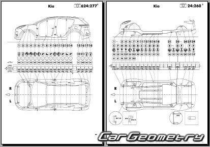 Кузовные размеры Kia Sportage с 2015 кузов QL