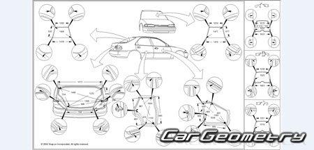 Jaguar XJ8 (X308) 1997–2003 (WB 2870, LWB 2995) Body