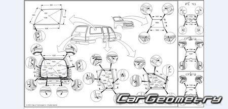 Геометрические размеры кузова Cadillac Escalade 2002-2006