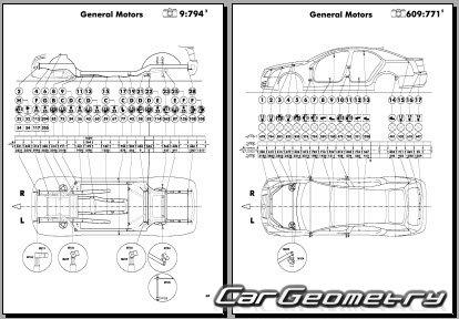 Контрольные размеры кузова Cadillac CTS 2014–2020