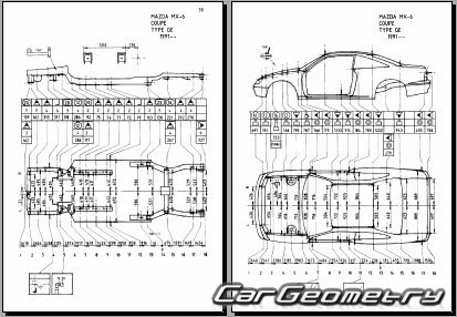 Размеры кузова Mazda MX-6 1992-1997 Body dimensions