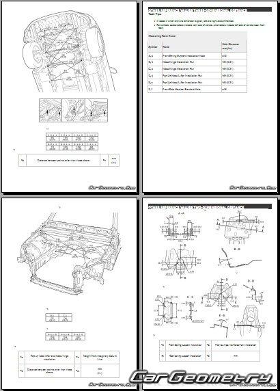 Кузовные размеры Лексус IS250, IS350, IS200T (включая F
